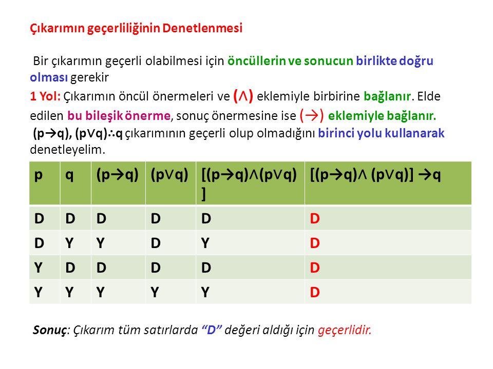 p q (p→q) (p∨q) [(p→q)∧(p∨q)] [(p→q)∧ (p∨q)] →q D Y